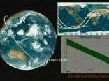 俄罗斯预测火星探测器碎片将坠入大西洋