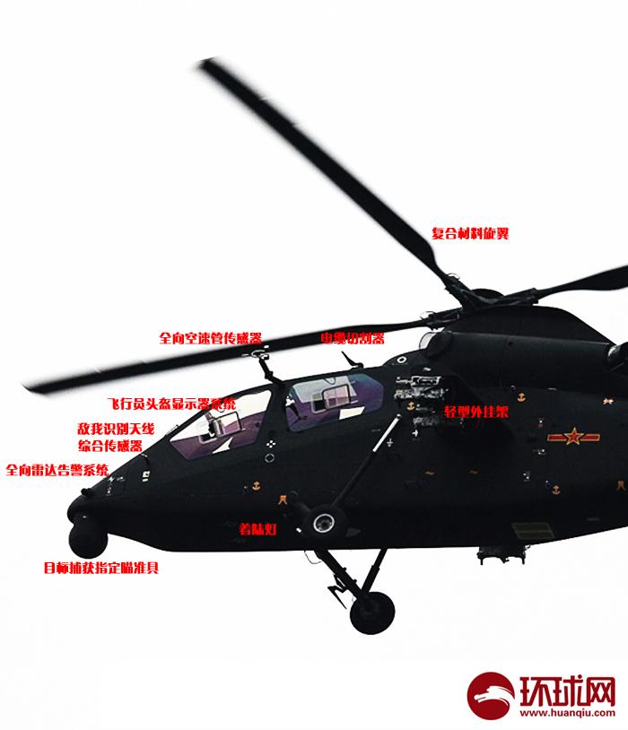 中国武直19细节图曝光 中日武装侦察直升机实力对比
