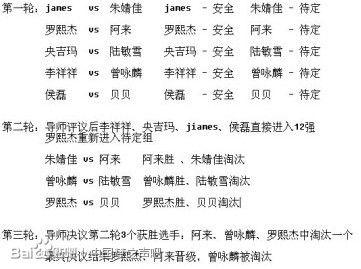 中国梦之声12强直播_《中国梦之声》12强逆袭战央吉玛james被质疑