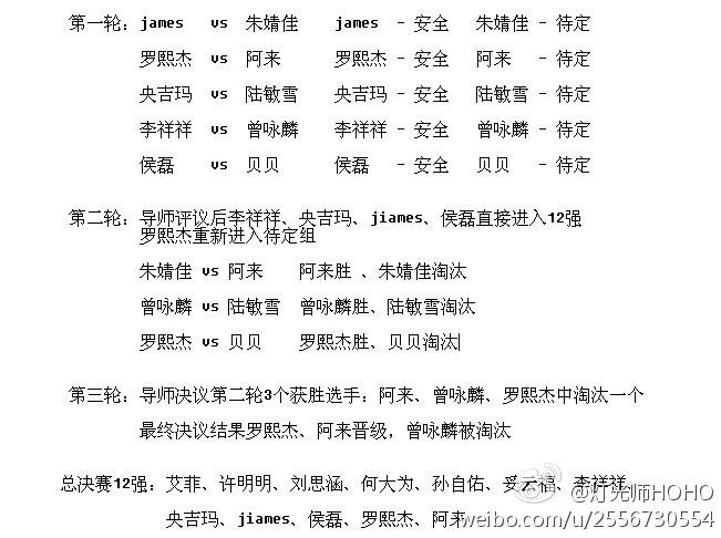 中国梦之声12强直播_