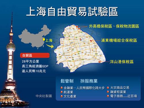 卲宇:上海自贸区两三年之内会面临很多挑战