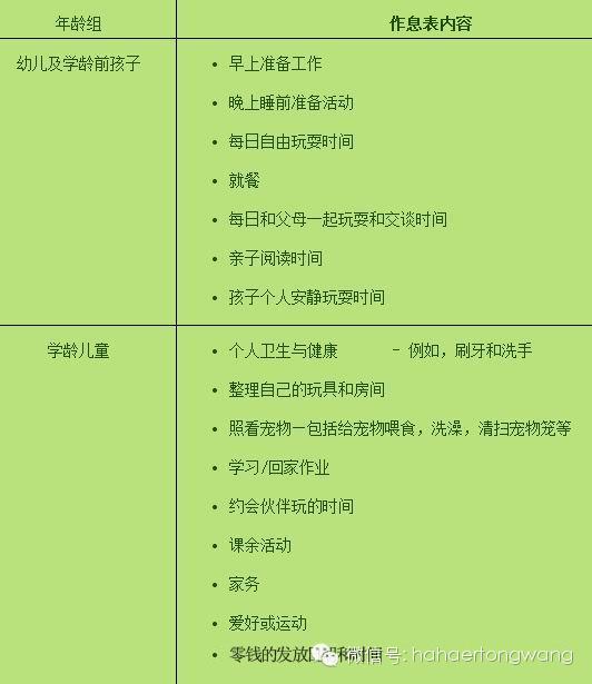 (转)一张合理的日程表,最能帮孩子养成好习惯 - 成长乐园 - 成长乐园