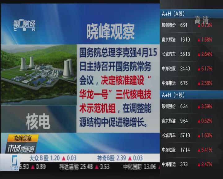 晓峰观察:核电