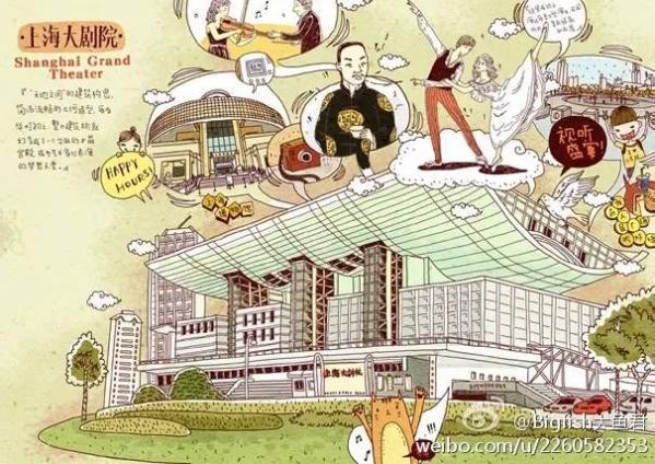 去处||网友手绘上海知名地标