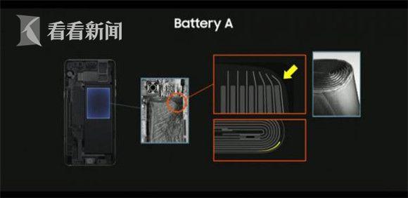 第一批次电池调查分析。