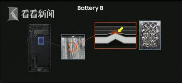 第二批次电池调查分析。
