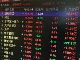 雄安新区概念股牢牢涨停 沪指创2月20日来最大涨幅