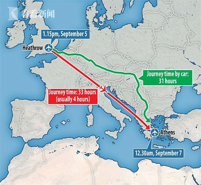 红线代表飞机航程4小时 绿线代表汽车行程31小时
