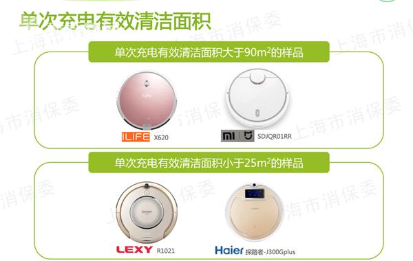 产品单次充电有效清洁面积测试结果