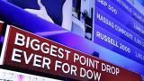 美股道指暴跌1175点创史上最大单日下跌点数记录