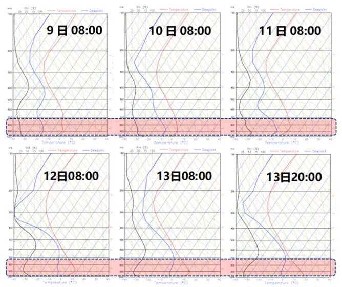 图3:3月13日京津冀及周边地区PM2.5浓度预报
