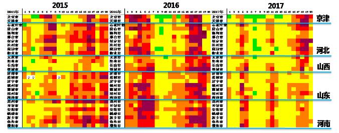 图1:2015-2017年的3月京津冀及周边地区空气质量(AQI)对比