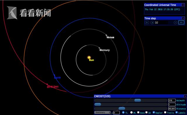近地天体望远镜跟踪监测2018 DH1