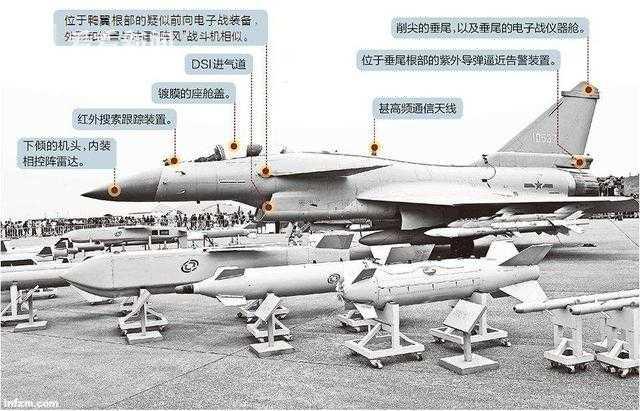 网络军事高手解读歼-10B