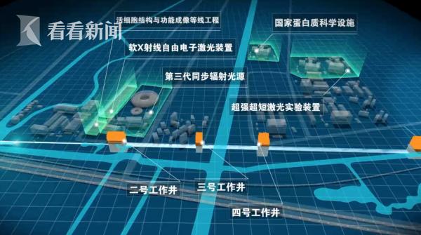 张江大科学实验设施群