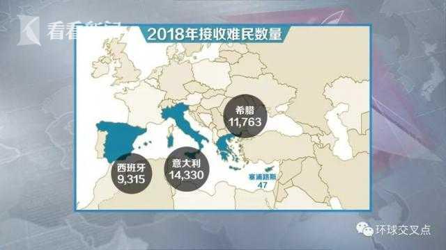 截止6月10日,地中海沿岸三国接收难民的数量