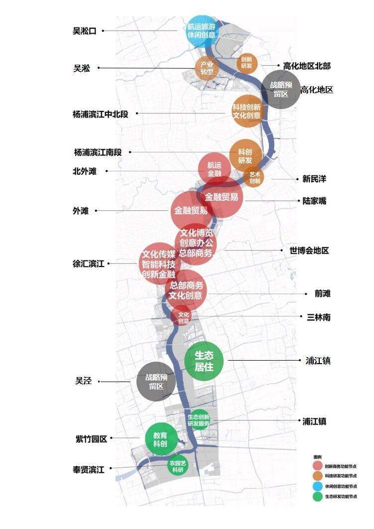 黄浦江沿岸创新节点布局示意图