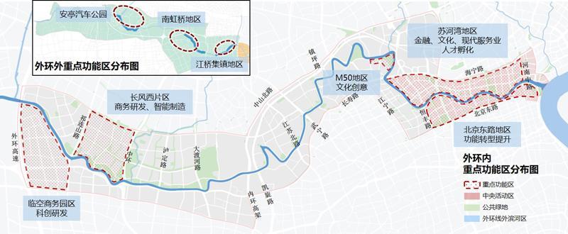 苏州河沿岸重点功能区分布示意图