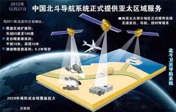 大发: 中国卫星导航体系打点办公室副主任马加庆在接管记者采访时透露