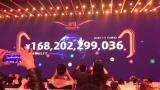 2018天猫双11成交额破1682亿 超2017年全天