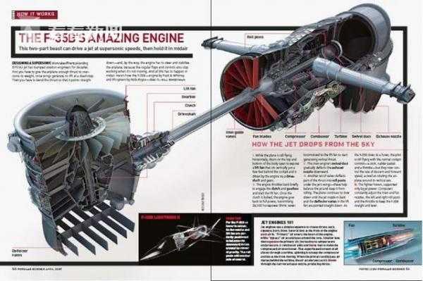 F-35B升力风扇方案