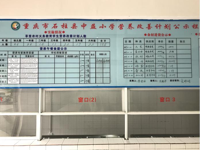 这是学校食堂的公示栏。