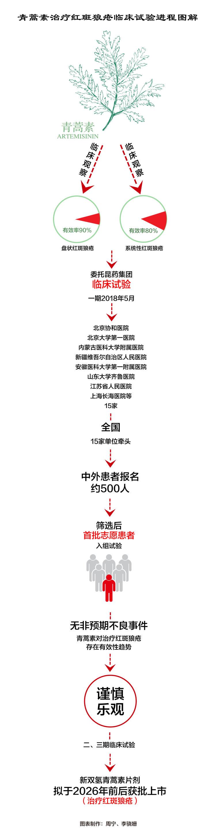 XxjnzxC007002_20190617_CBMFN0A003.jpg@750w_1e_1c_80Q_1x.jpg