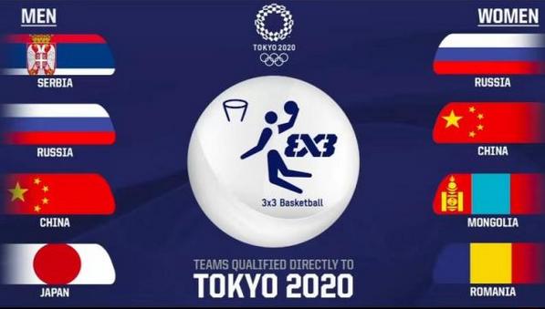 中国三人篮球收获两张奥运入场券 姚明:未来要建立自己的联赛