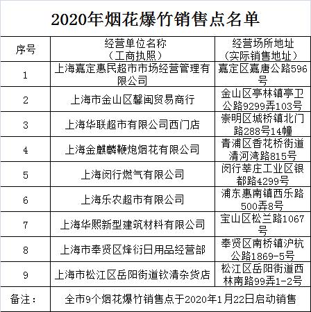 寰俊鍥劇墖_20200120104754.png