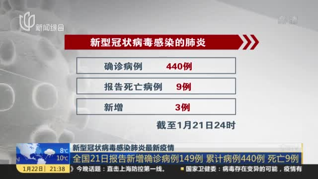 夜线约见:直击上海防控第一线