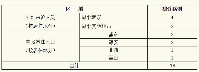 QQ截图20200129080154.jpg