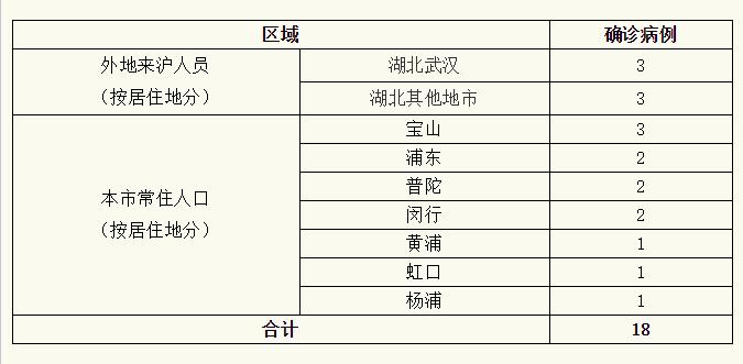 QQ截图20200201074743.png
