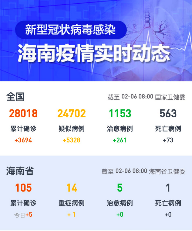 QQ截图20200206094243.png