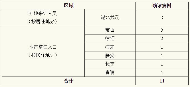 QQ截图20200206074435.png