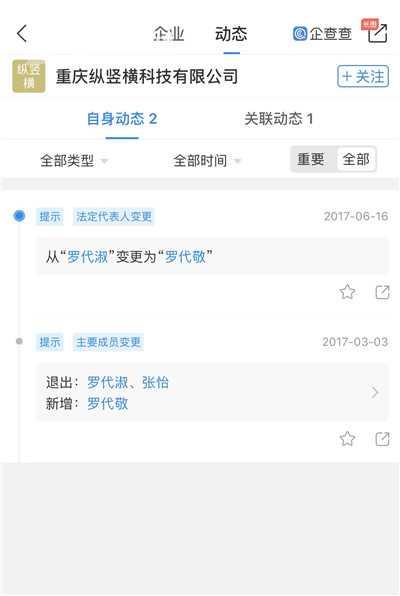 罗代淑与女儿张怡2017年3月退出重庆纵竖横公司。