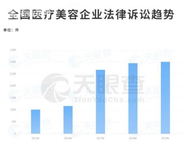 涉及法律诉讼的企业数据图片_副本.png