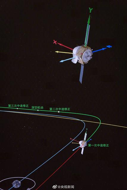 """这是8月2日在北京航天飞行控制中心拍摄的现场画面。 8月2日7时整,我国首次火星探测任务""""天问一号""""探测器3000牛发动机开机工作20秒钟,顺利完成第一次轨道中途修正,继续飞向火星。"""