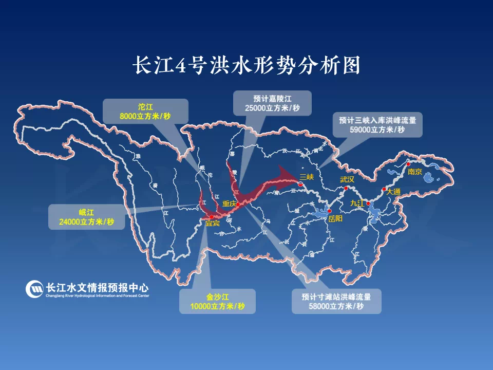 """长江2020年""""第4号洪水""""在长江上游形成"""