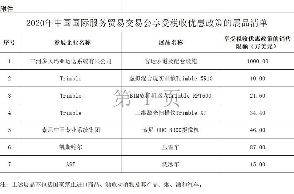 《【金牛3平台网址】服贸会展期内销售的限额内进口展品免征进口关税》