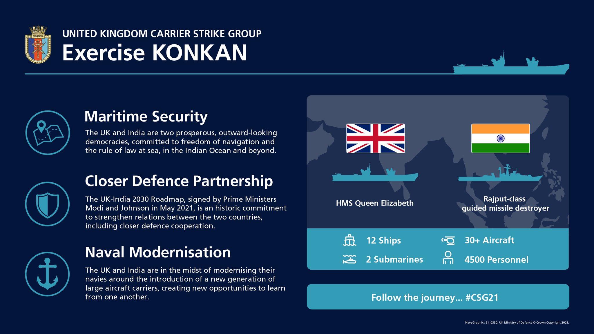 英國海軍發布的演習示意圖
