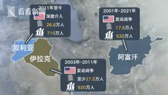 美国损失1.jpg
