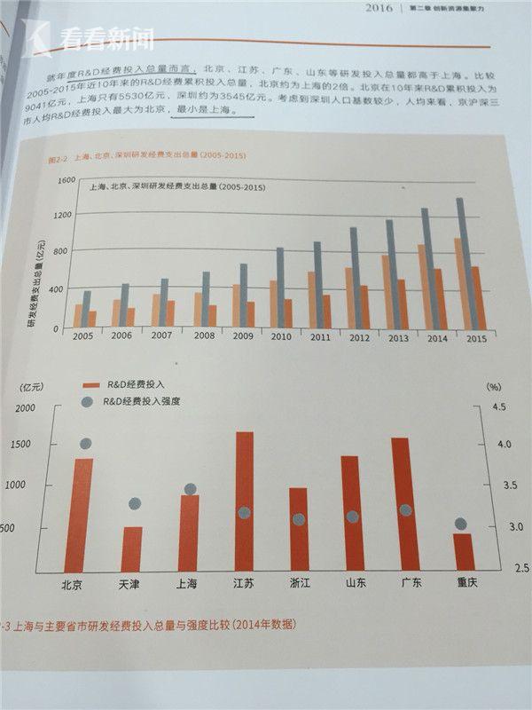 历年服务业在中国gdp中的比重_金融四十人论坛