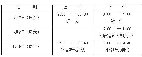 2019年上海市普通高校招生统一文化考试时间安排