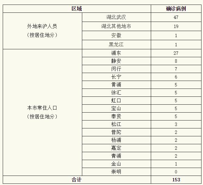 QQ截图20200201074751.png