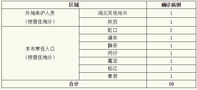 QQ截图20200205134256.png
