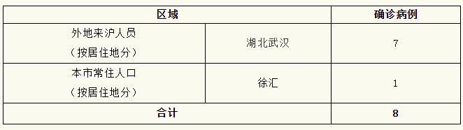 QQ截图20200215074511.jpg