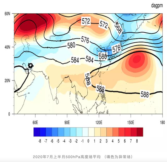 副热带高压.png